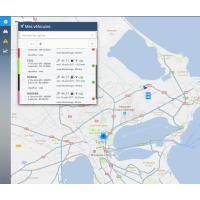 SEKURIA Smart GPS Tunisie
